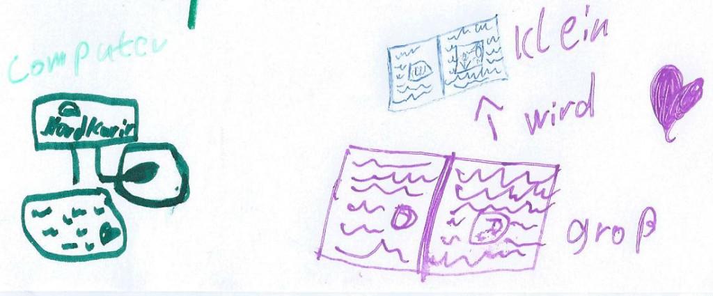 Charlotte zeichnet die Formatumstellung des Nordkurier